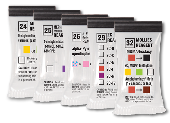 Rapid Drug Testing Products | Options, Fast Results, Accuracy